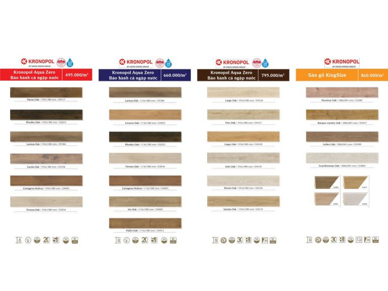 Các mẫu sàn gỗ Kronopol Ba Lan