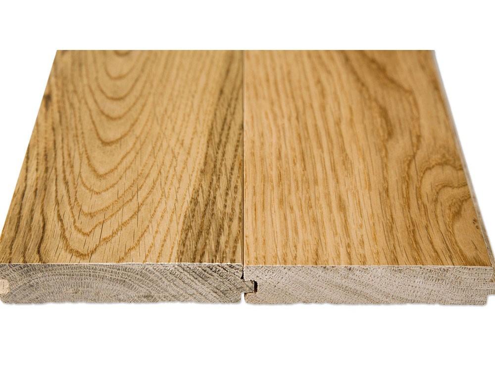 Điểm nổi bật của sàn gỗ công nghiệp