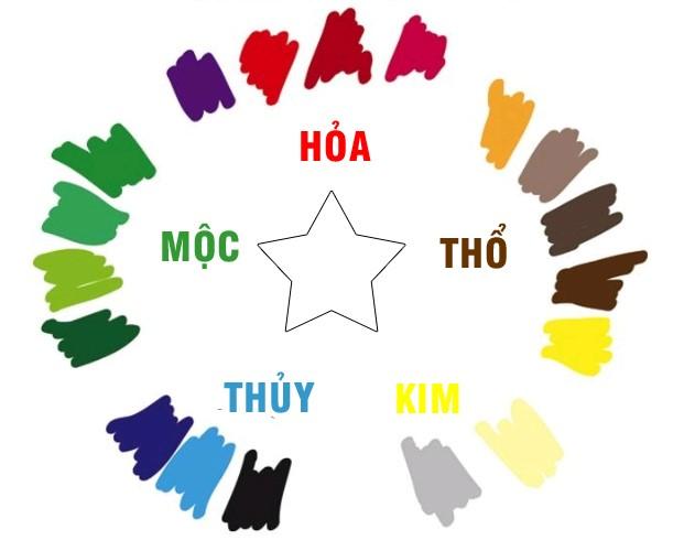 Màu sắc là yếu tố quan trọng trong việc lựa chọn sàn gỗ